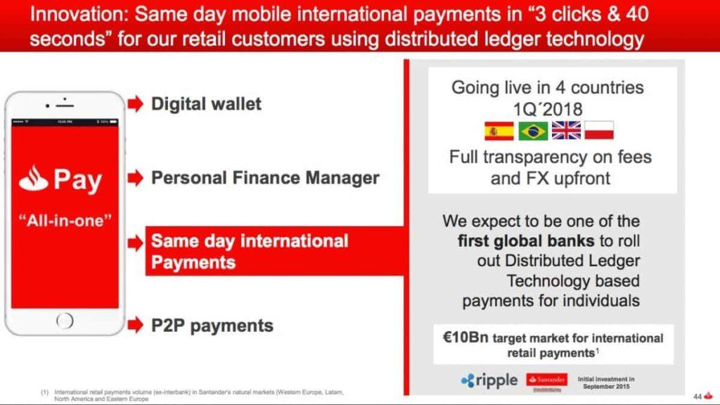 BUSINESSINSIDER記載の国際送金アプリについての概要