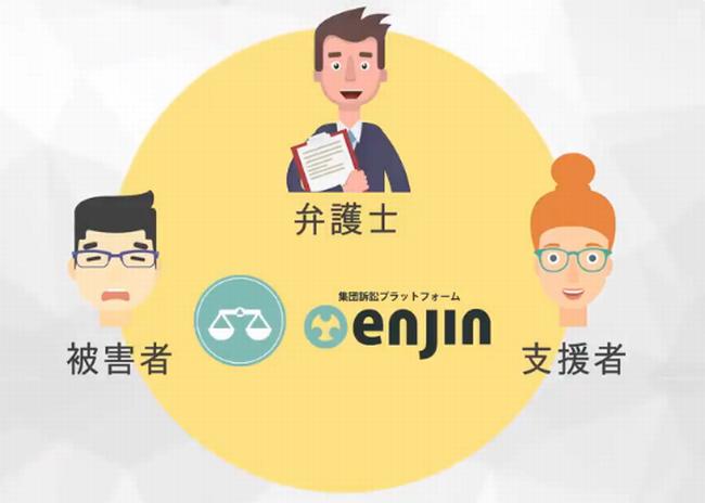 BENGOSHI COIN-enjin-2